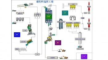 中龍鋼鐵細粉料工場(FMRP)製程自動化工程